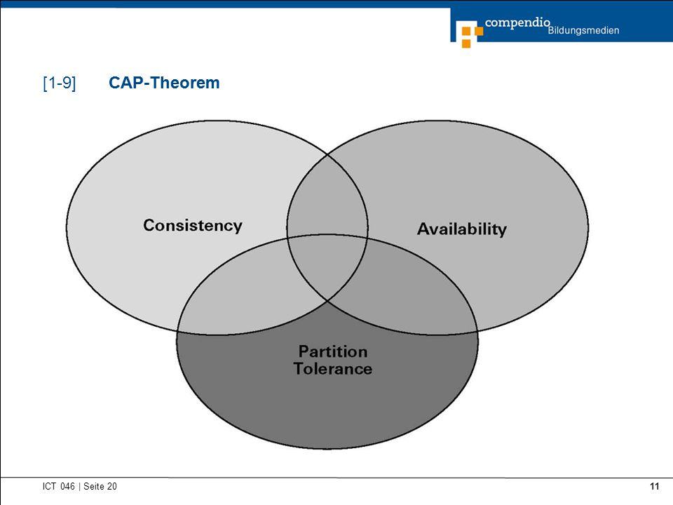 [1-9] CAP-Theorem CAP-Theorem ICT 046 | Seite 20 11